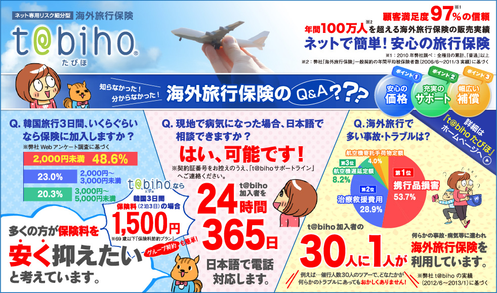 AIG×JTBの旅行保険